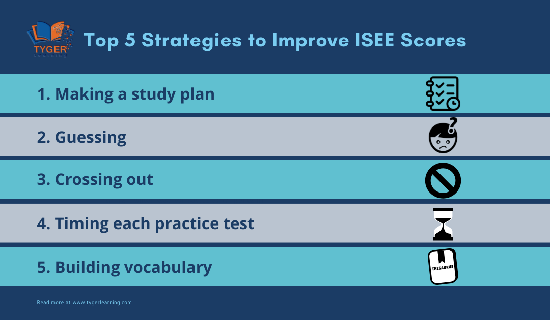 Strategies to improve isee scores | Tyger Learning