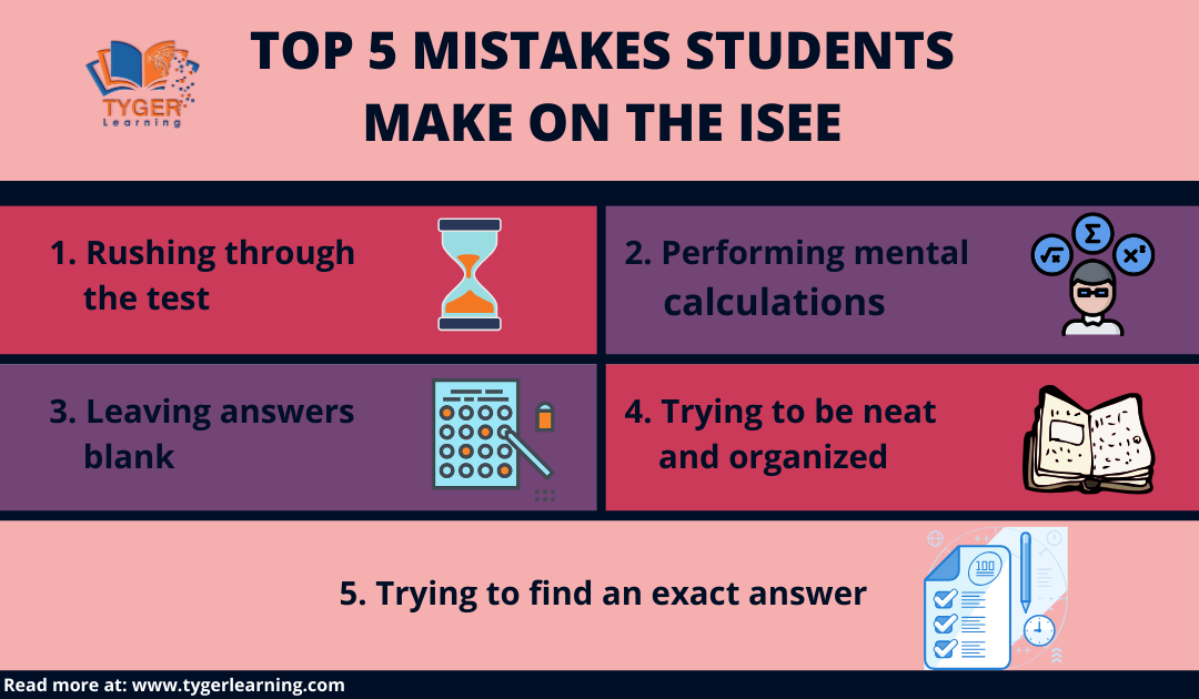 Mistakes students make on the ISEE   Tyger Learning