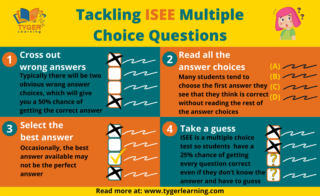 ISEE multiple choice questions | Tyger Learning