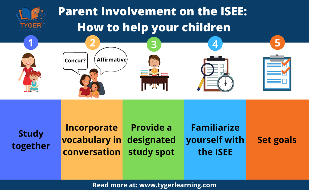 Parent Involvement on the ISEE: How to Help Your Children