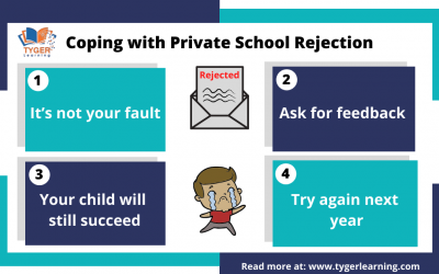 Coping with Private School Rejection