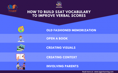 How to Build SSAT Vocabulary to Improve Verbal Scores