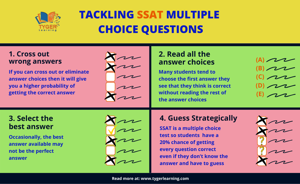 SSAT Multiple Choice Questions | Tyger Learning