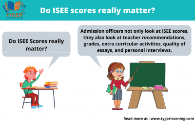 Do ISEE scores really matter?