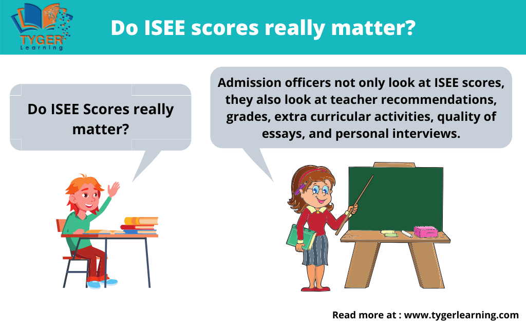 ISEE scores really matter | Tyger Learning