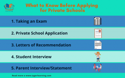 What to Know Before Applying for Private Schools