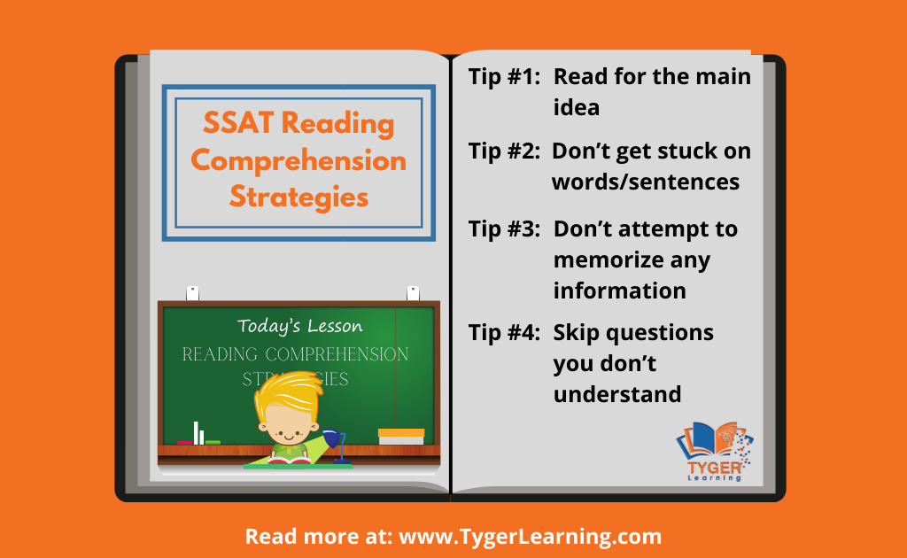 SSAT Reading Comprehension Strategies | Tyger Learning