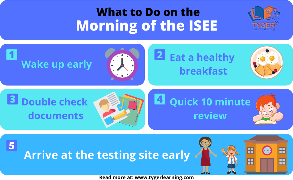 what to do on the morning of the ISEE | Tyger Learning