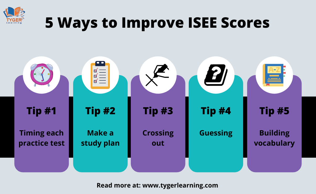 5 ways to improve ISEE scores | Tyger Learning